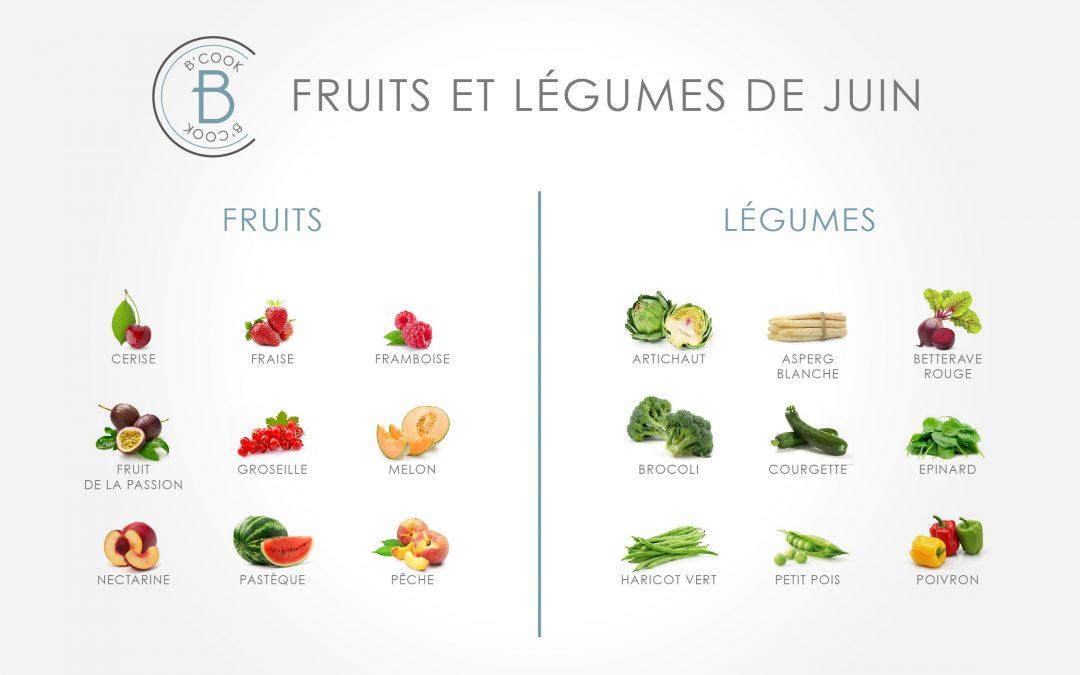 Les fruits et légumes du mois de juin