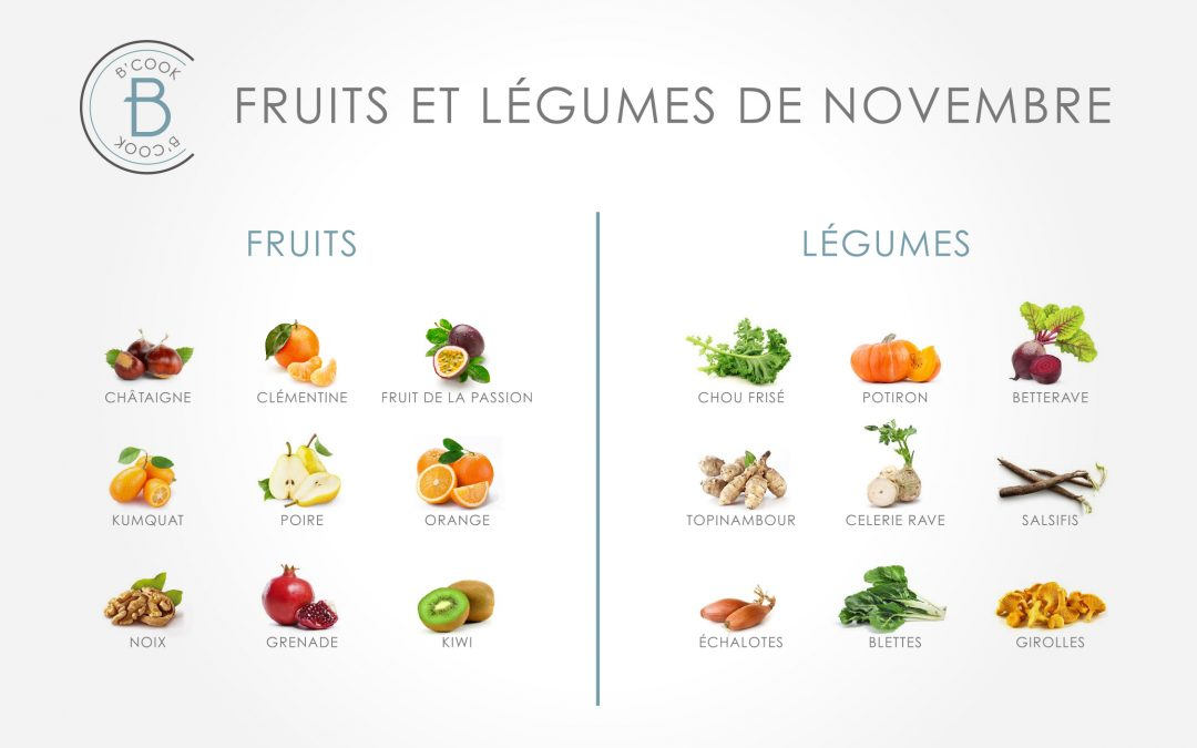 fruit commencant par k | qotpa