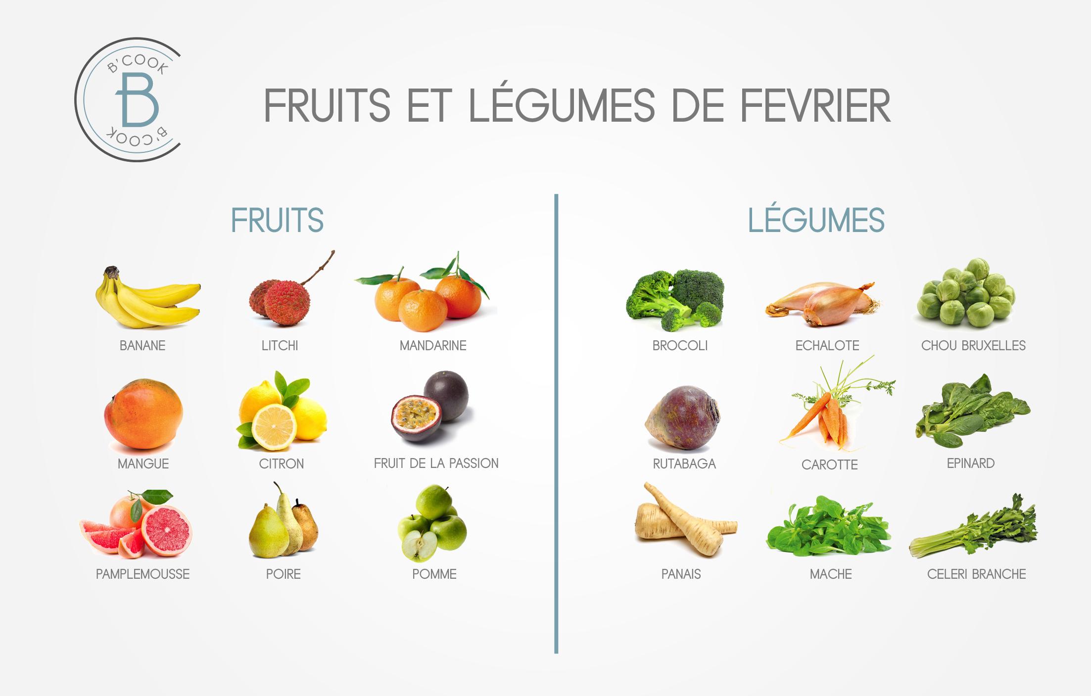 Les fruits et l gumes du mois de f vrier b 39 cook - Fruit de saison juin ...
