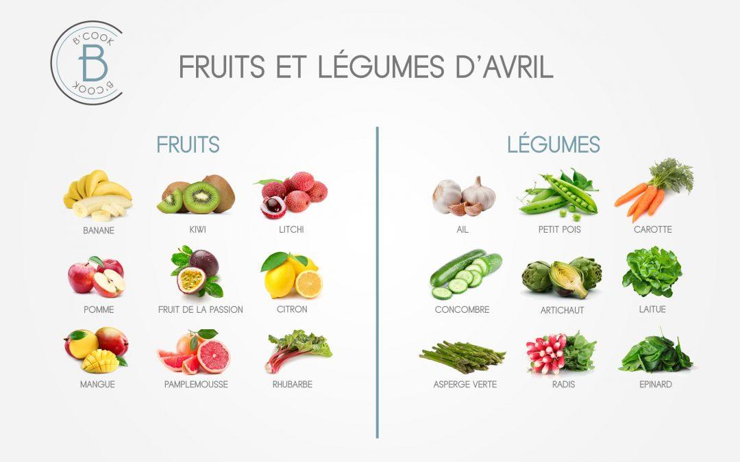 Les fruits et légumes du mois d'avril